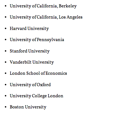 A list of the top 10 universities with the most ambitious students. Courtesy of Inc.com.